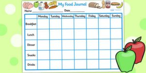 The Fictional Food Diary